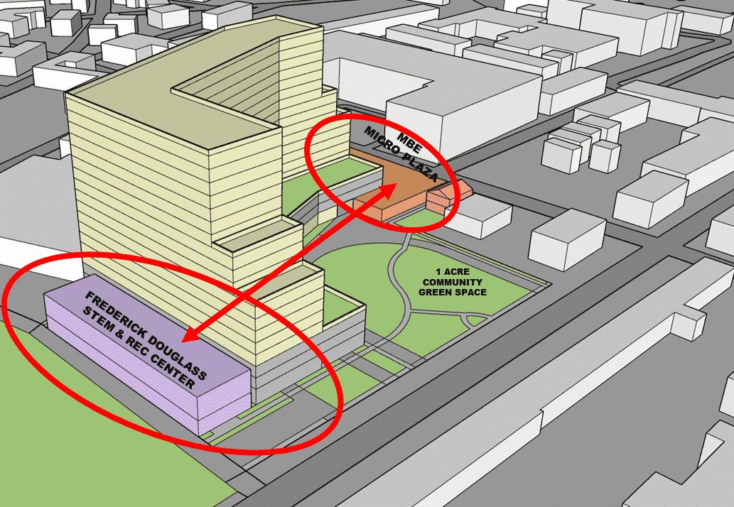 Developer Proposes Recreation Center Next to Berry Lane Park